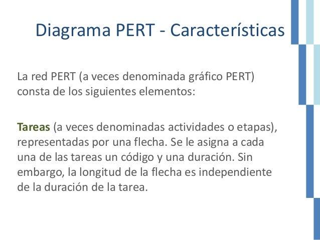 Diagramas Pert Y Gantt