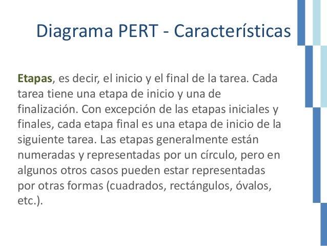 Diagrama PERT - Características Etapas, es decir, el inicio y el final de la tarea. Cada tarea tiene una etapa de inicio y...