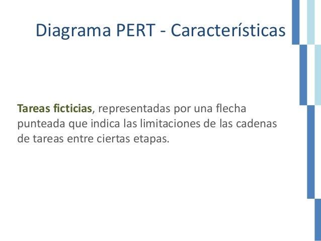Diagrama PERT - Características Tareas ficticias, representadas por una flecha punteada que indica las limitaciones de las...
