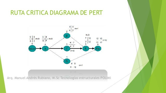 download Hierarchical Bayesian Optimization Algorithm: