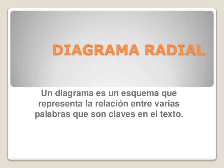 DIAGRAMA RADIAL<br />Un diagrama es un esquema que<br />representa la relación entre varias palabras que son claves en el ...