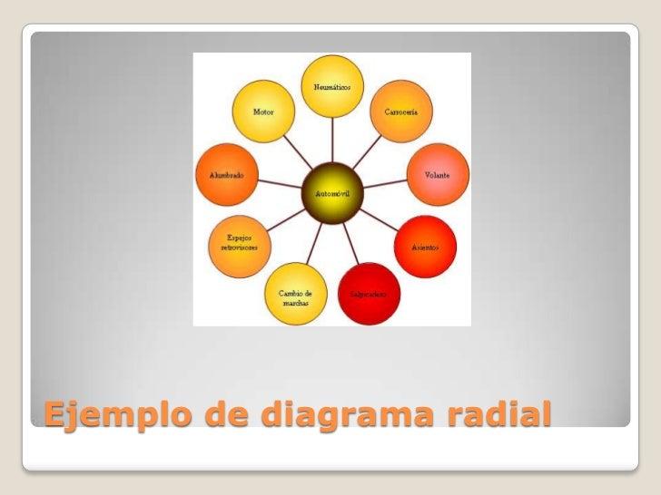 palabras comunes en espanol