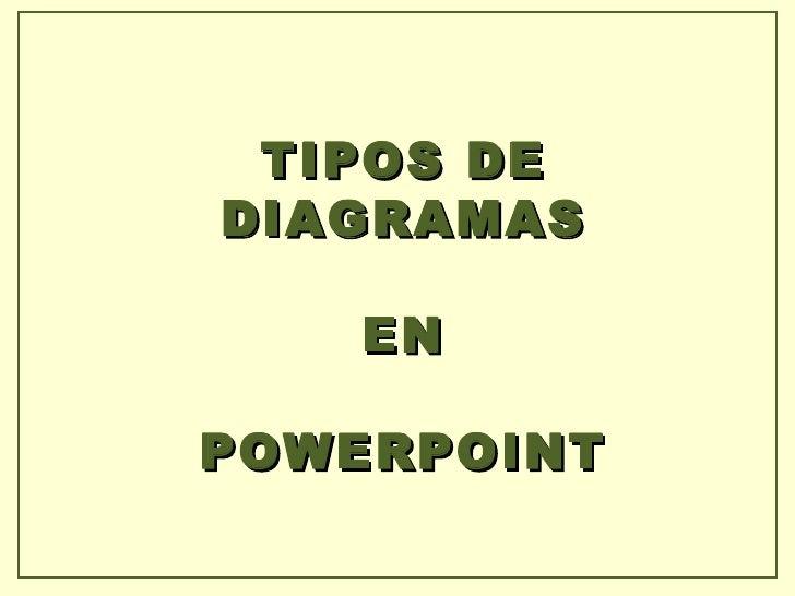 TIPOS DE DIAGRAMAS EN POWERPOINT