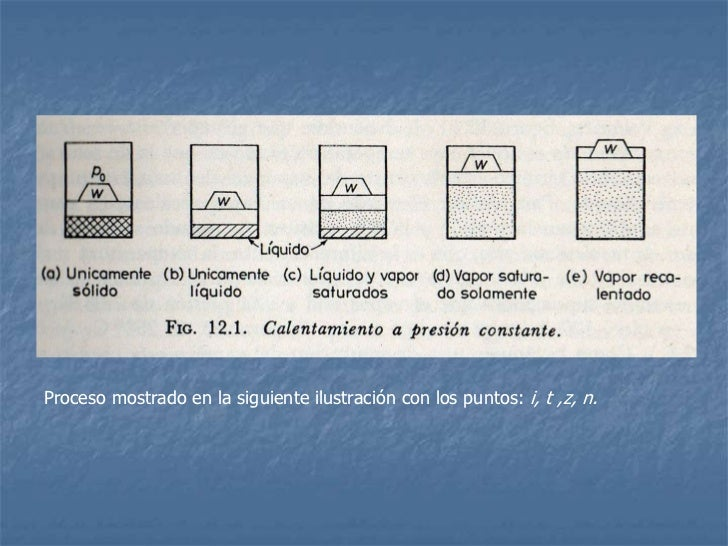 DIAGRAMA DE FASES.En termodinamica y ciencia de materiales se ledenomina a la representación gráfica de lasfronteras entre...