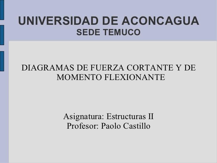 UNIVERSIDAD DE ACONCAGUA SEDE TEMUCO DIAGRAMAS DE FUERZA CORTANTE Y DE MOMENTO FLEXIONANTE Asignatura: Estructuras II Prof...