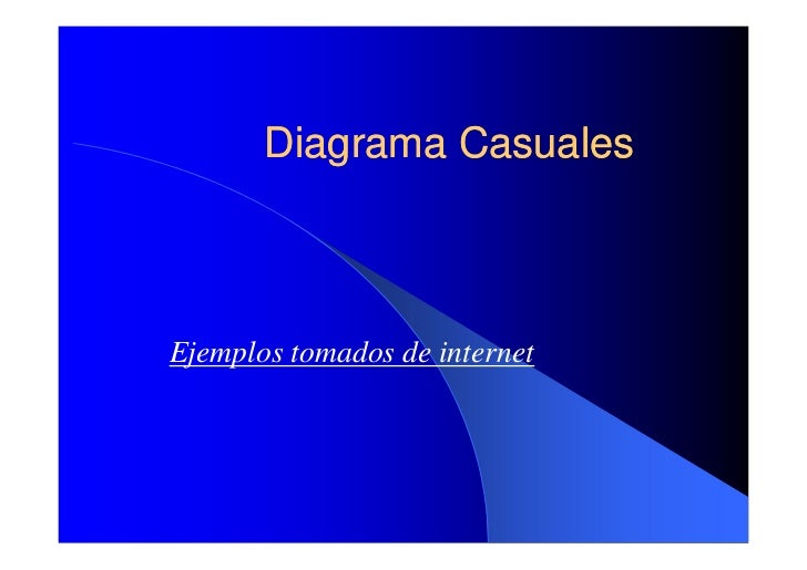 Diagrama CasualesEjemplos tomados de internet