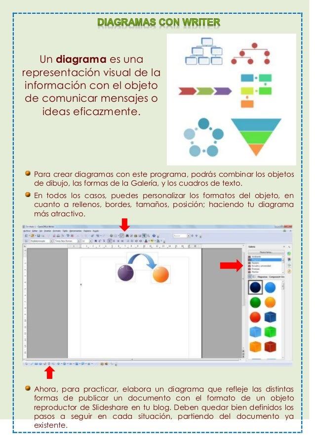 Un diagrama es una  representación visual de la  información con el objeto  de comunicar mensajes o  ideas eficazmente.  P...