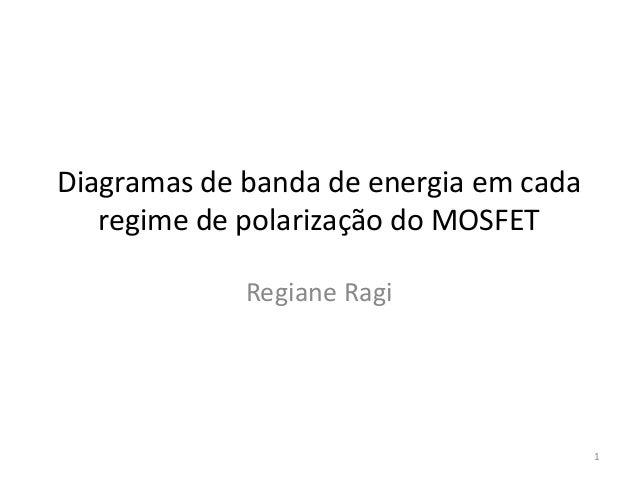 Diagramas de banda de energia em cada regime de polarização do MOSFET Regiane Ragi 1