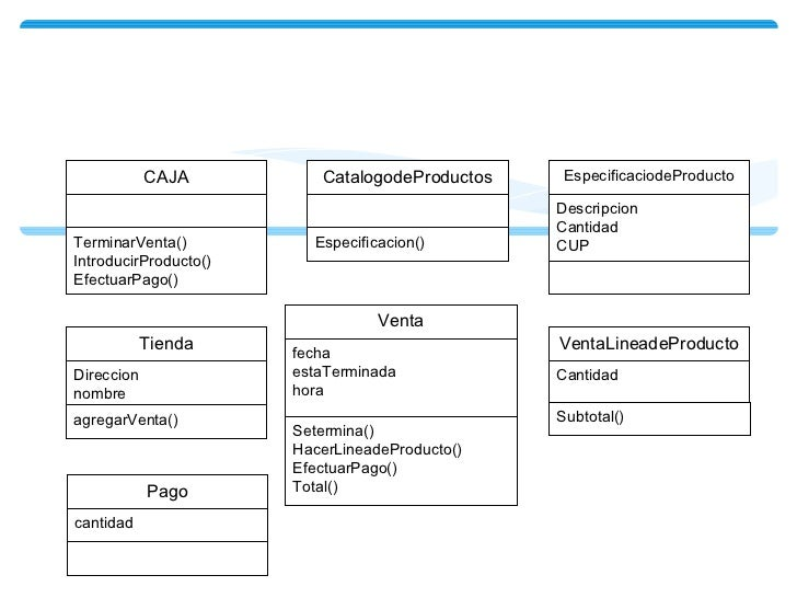 Diagramas de clases for Software muebleria