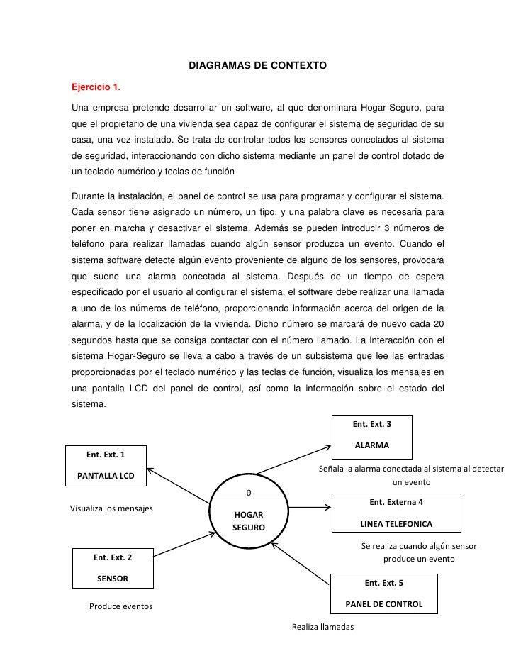 DIAGRAMAS DE CONTEXTO<br />Ejercicio 1. <br />Una empresa pretende desarrollar un software, al que denominará Hogar-Seguro...