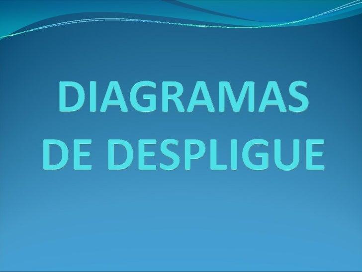RESUMEN ElDiagramade Despliegue esuntipo dediagramadel LenguajeUnificadode Modeladoqueseutiliza paramodel...