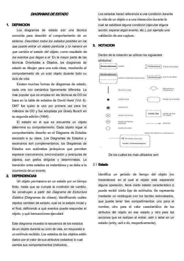 DIAGRAMAS DE ESTADO 1. DEFINICION Los diagramas de estado son una técnica conocida para describir el comportamiento de un ...
