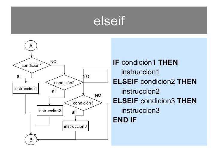 Diagramas de flujo 12 elseif ccuart Choice Image
