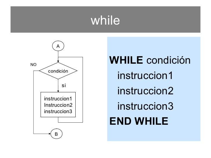 Diagramas de flujo 14 while ccuart Image collections