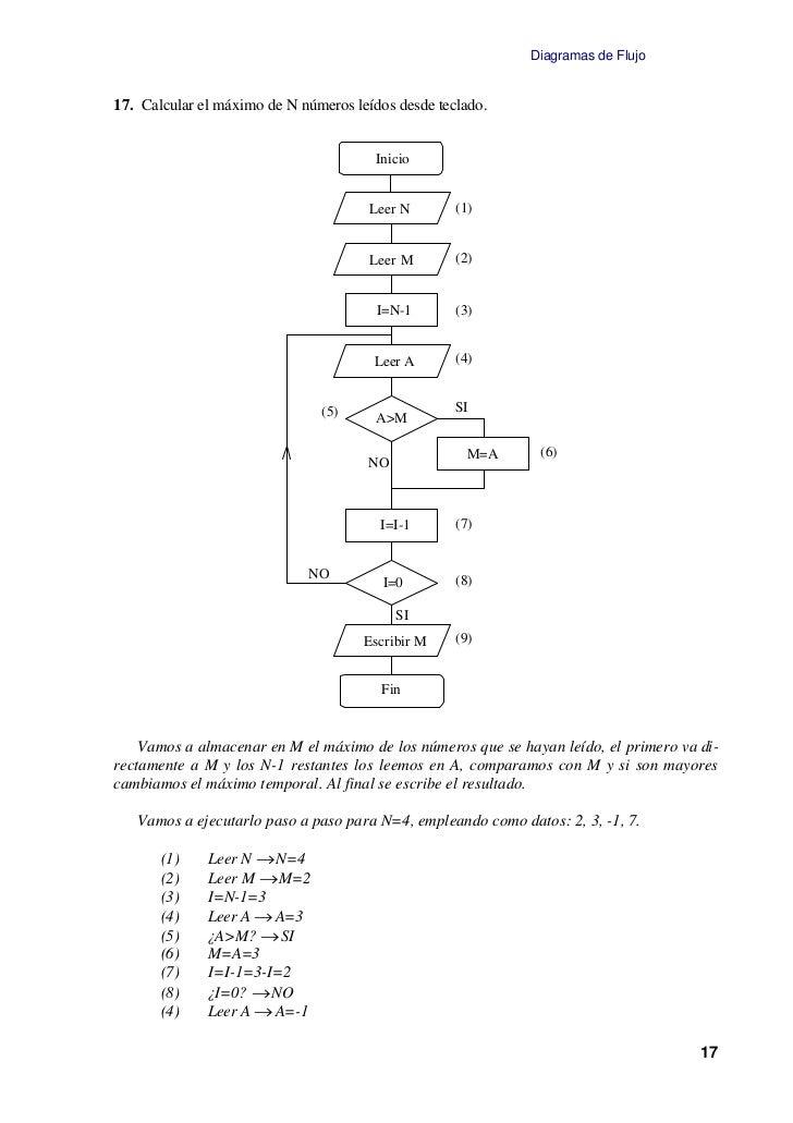 Diagramas de flujo diagramas de flujo17 ccuart Images