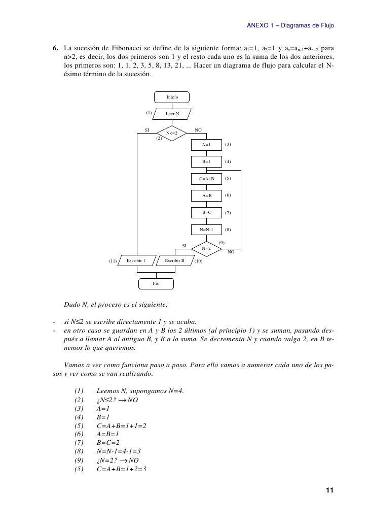 Ejemplos sobre diagramas de flujo 11 ccuart Image collections