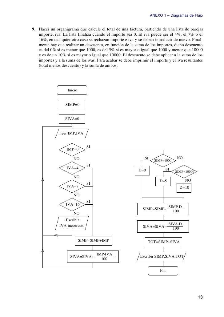Ejemplos sobre diagramas de flujo 12 13 ccuart Image collections