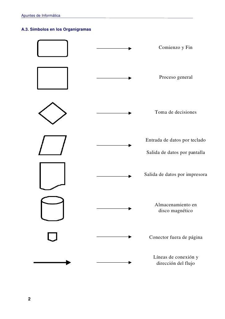 Ejemplos Sobre Diagramas De Flujo