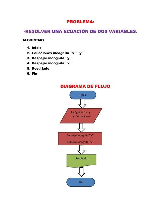 Diagramas de flujo 9 ccuart Gallery
