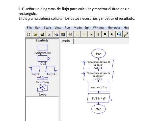 Diagramas de flujo diagramas de flujo 2 ccuart Image collections