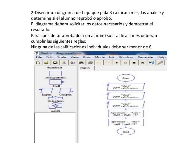 Diagramas de flujo ccuart Image collections