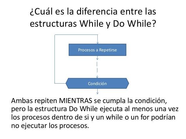 Diagramas de flujo estructuras de control for while do whille y 15 ccuart Image collections