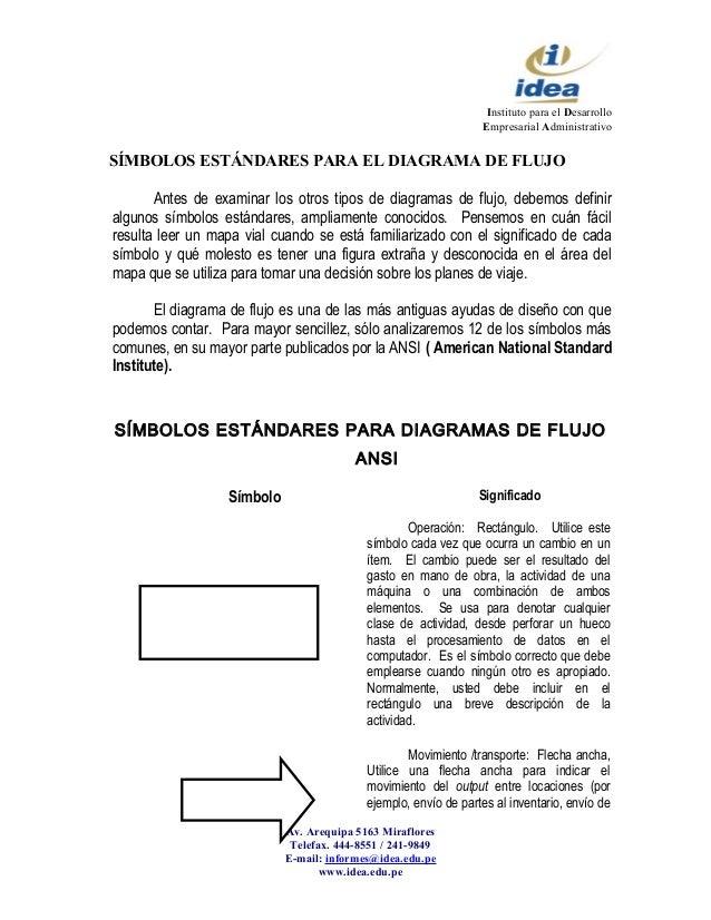 Diagrama de flujo figuras significado wiring diagramasdeflujo2005 diagrama de flujo proceso empresarial diagrama de flujo figuras significado ccuart Gallery