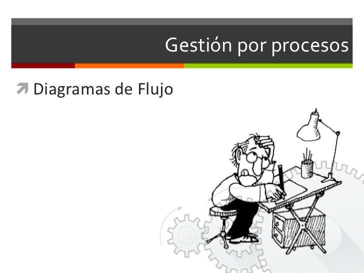 Diagramas de flujo (2011)