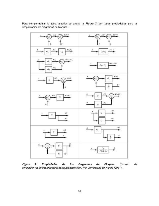 Diagramas de flujo de seales 10 ccuart Gallery