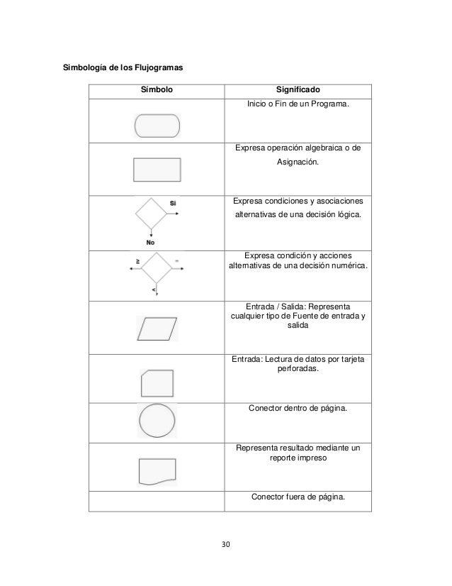 Diagramas de Flujo de Señales