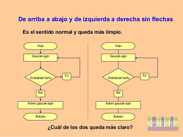Diagramas de flujo en word 3 ccuart Images