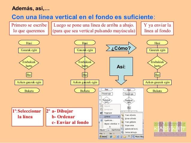 Diagramas de flujo en word ccuart Choice Image