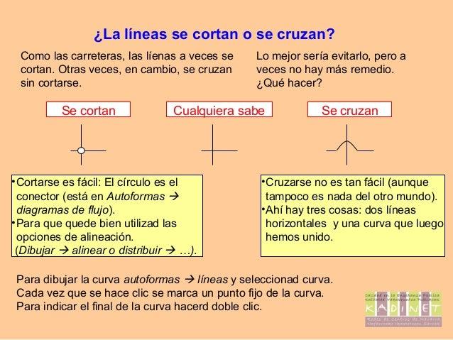 Diagramas de flujo en word