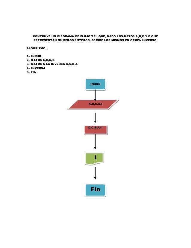 Diagramas de flujo y algoritmos informtica ll 15 contruye un diagrama de flujo ccuart Images
