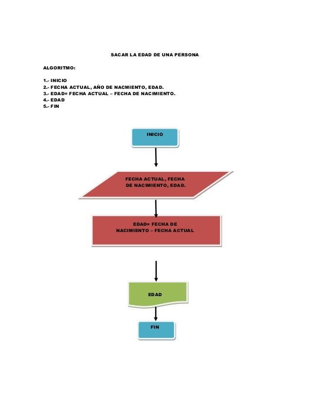 Diagramas de flujo y algoritmos informtica ll ccuart Images