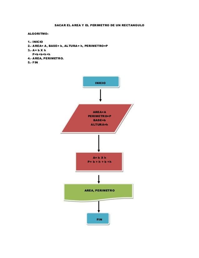 Diagramas de flujo y algoritmos informtica ll ccuart Choice Image