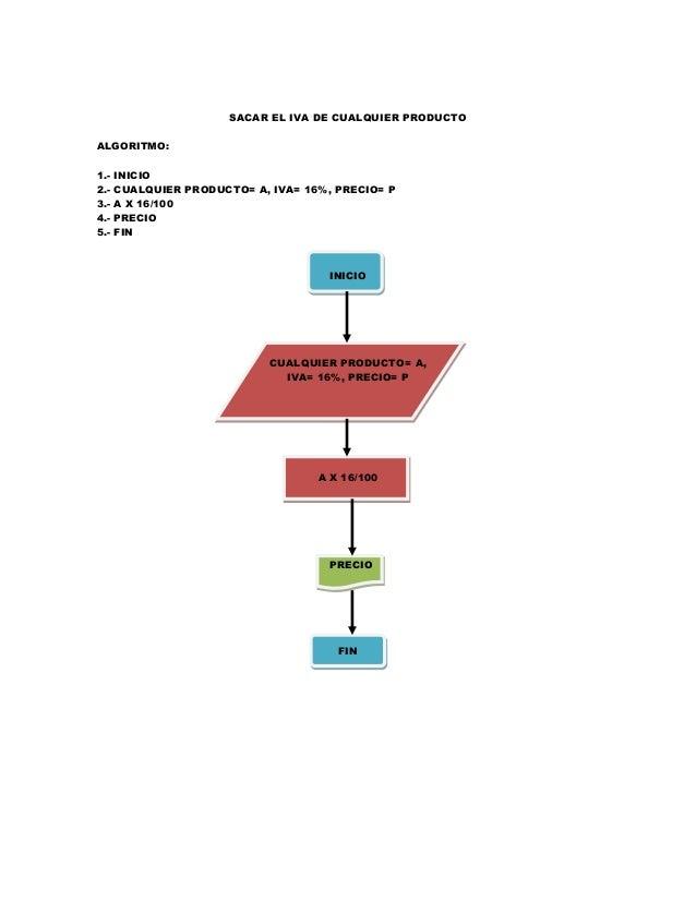 Diagramas de flujo y algoritmos inform tica ll for 1 costo del garage