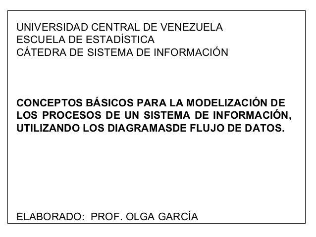 UNIVERSIDAD CENTRAL DE VENEZUELAESCUELA DE ESTADÍSTICACÁTEDRA DE SISTEMA DE INFORMACIÓNCONCEPTOS BÁSICOS PARA LA MODELIZAC...