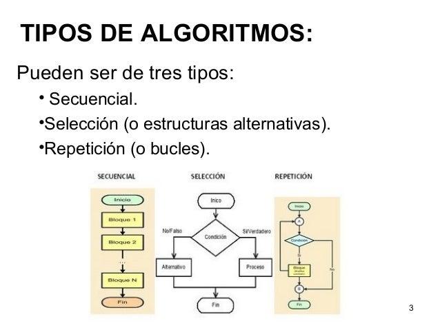 64 informtica algoritmos y diagrama de flujo el