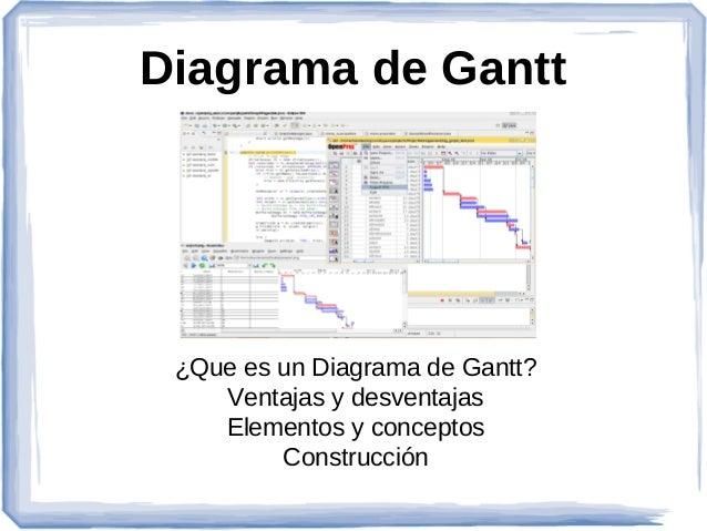 Diagrama de Gantt ¿Que es un Diagrama de Gantt? Ventajas y desventajas Elementos y conceptos Construcción