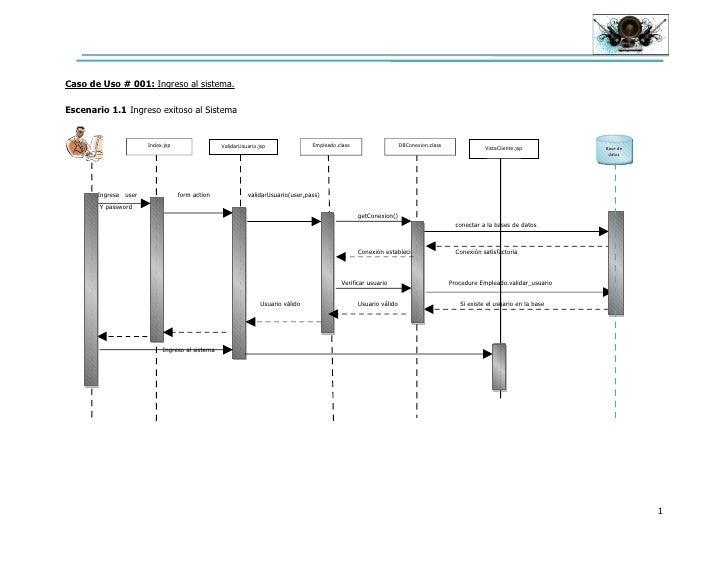 Caso de Uso # 001: Ingreso al sistema.  Escenario 1.1 Ingreso exitoso al Sistema                         Index.jsp        ...