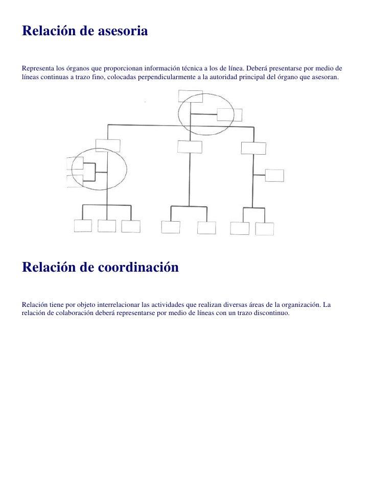 FEPEM.Taller Modelo Educativo. Diagramas de proceso y flujo