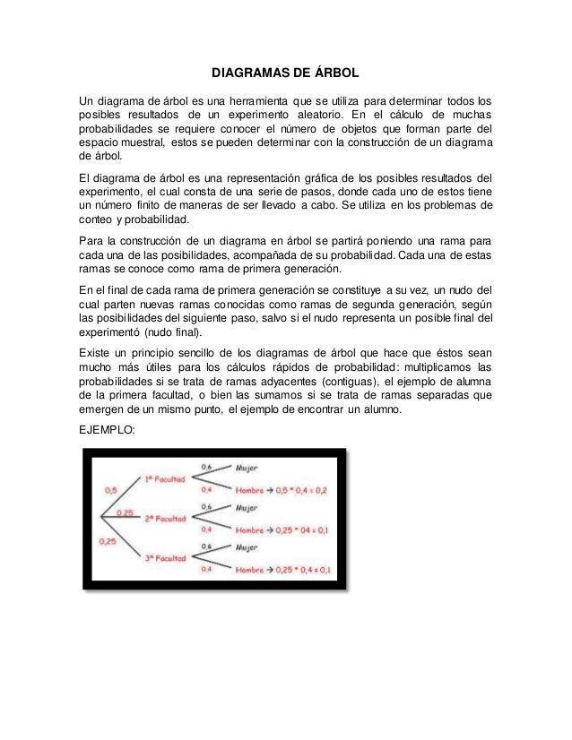 diagramas-de-rbol-1-638.jpg?cb=1482069337