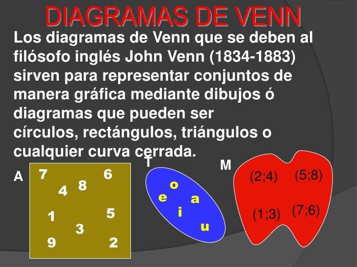 Diagramas de venn diagramas de vennbr los diagramas de venn que se deben al filsofo ccuart Choice Image