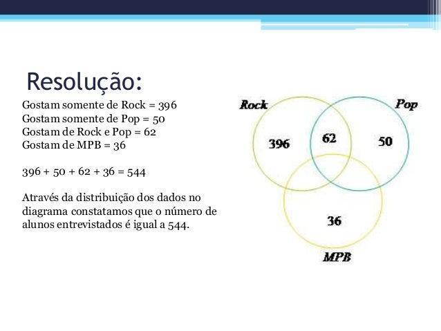 Diagramas de venn exemplo rock 5 ccuart Choice Image