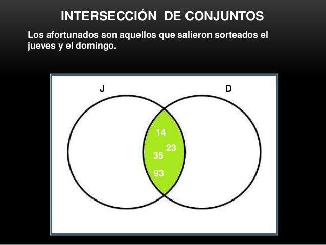 Diagramas de venn operaciones con conjuntos interseccin de conjuntos ccuart Gallery