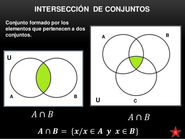 diagramas de venn  operaciones con conjuntos