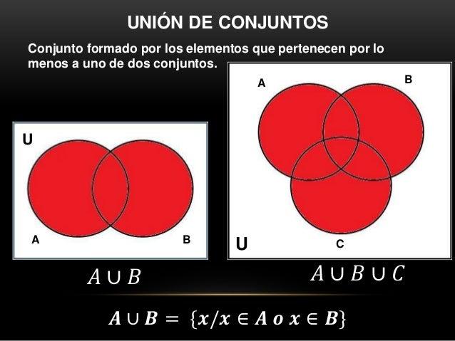 Images For Venn Diagram Aubuc 6673online