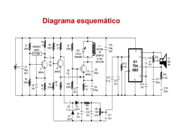 d i a g r a m a s electronicos