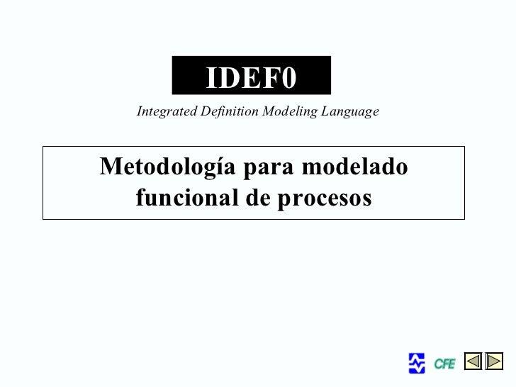 IDEF0 Metodología para modelado funcional de procesos Integrated Definition Modeling Language